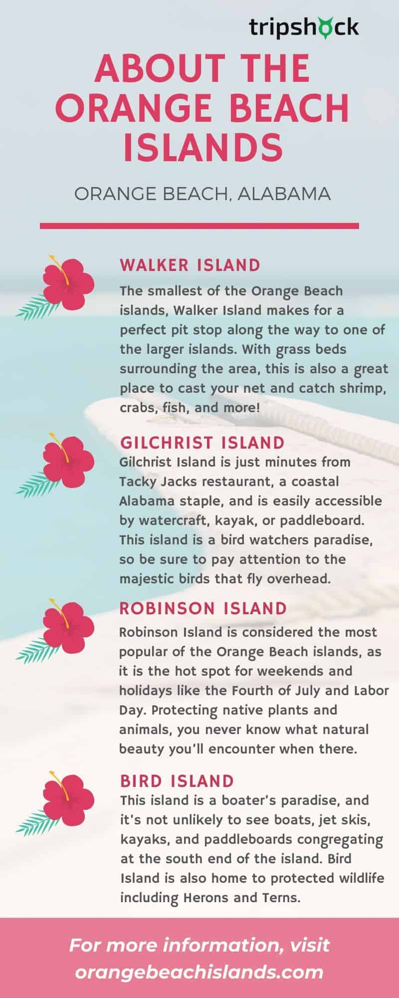 About the Orange Beach Islands
