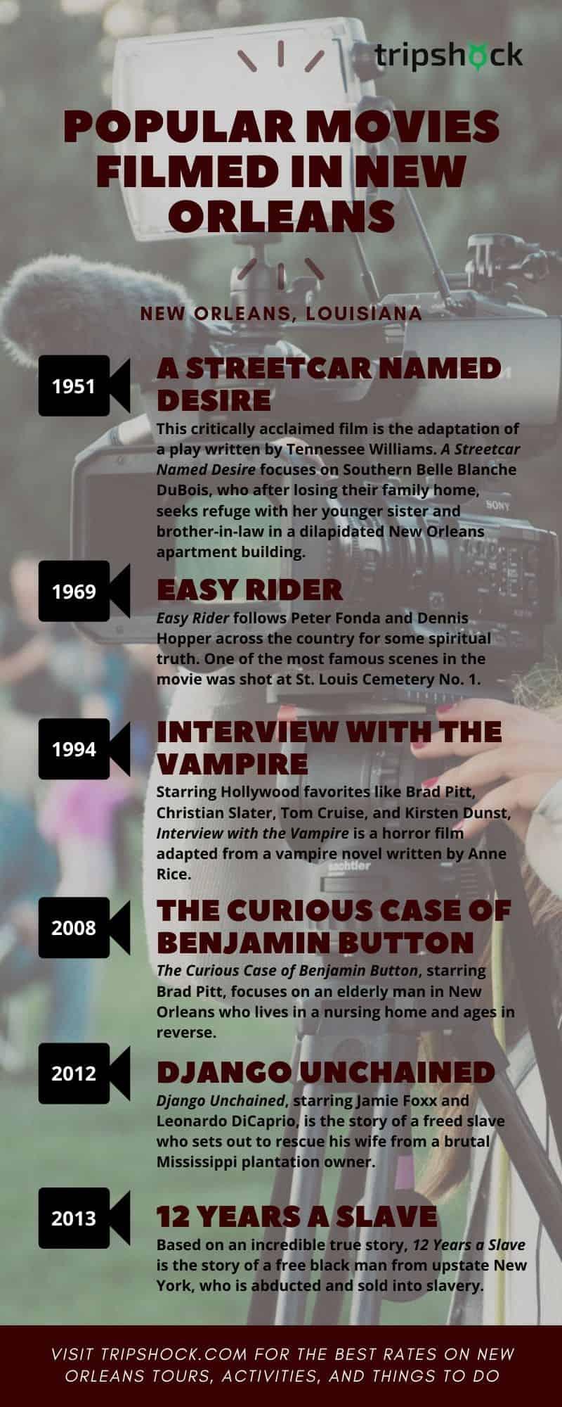 popular movies filmed in new orleans