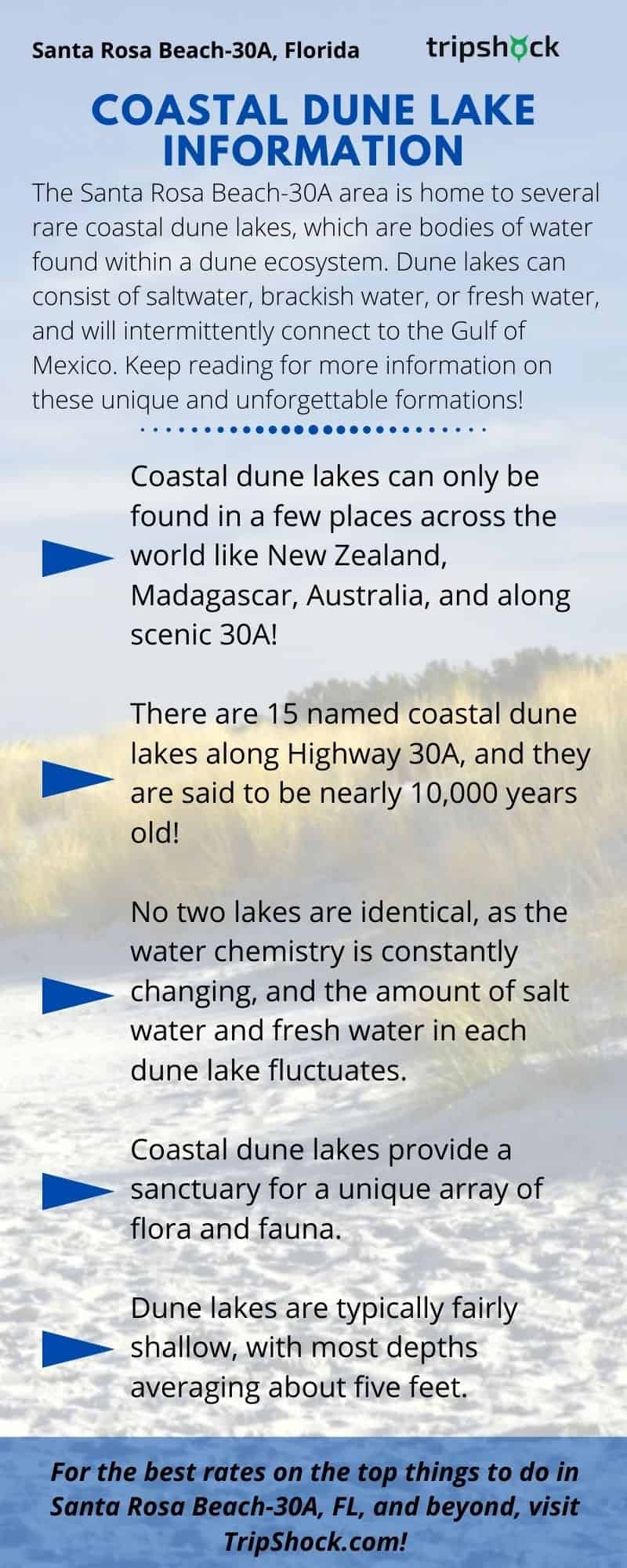 30A coastal dune lake information