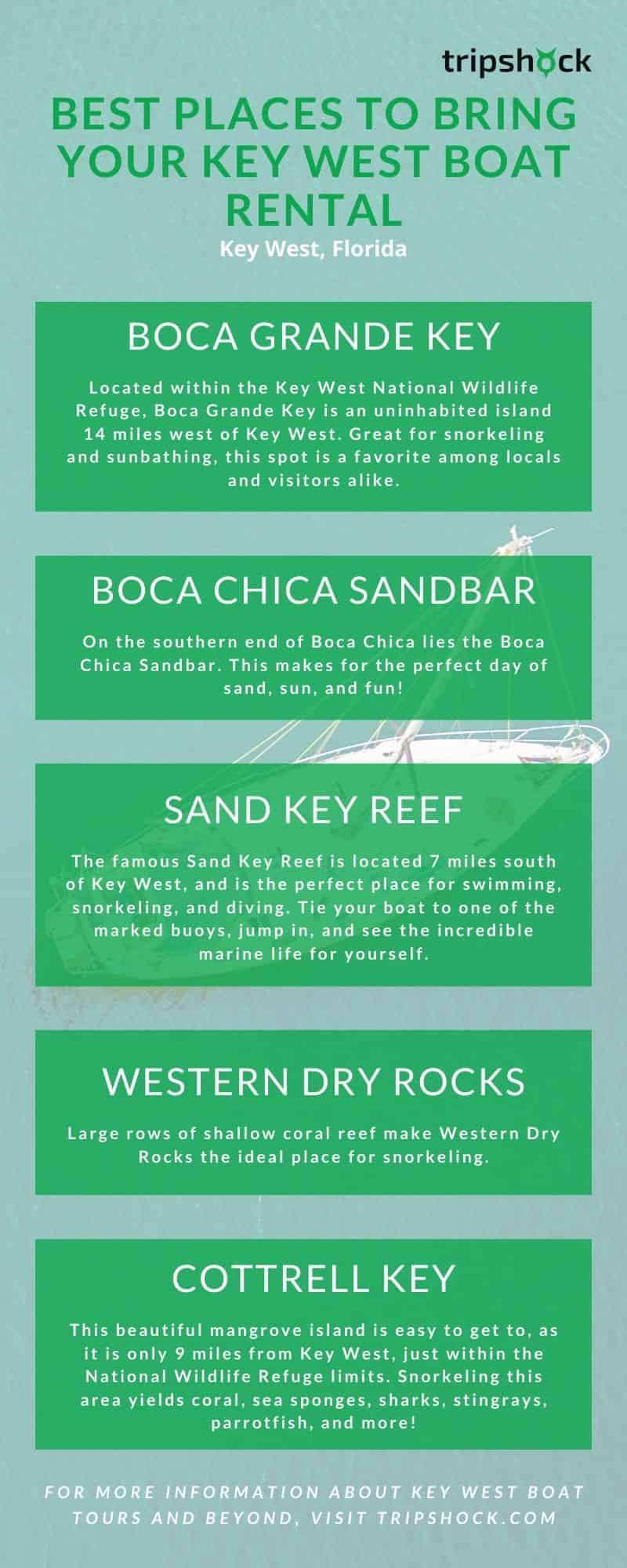 Best Places to Visit in Key West by Boat