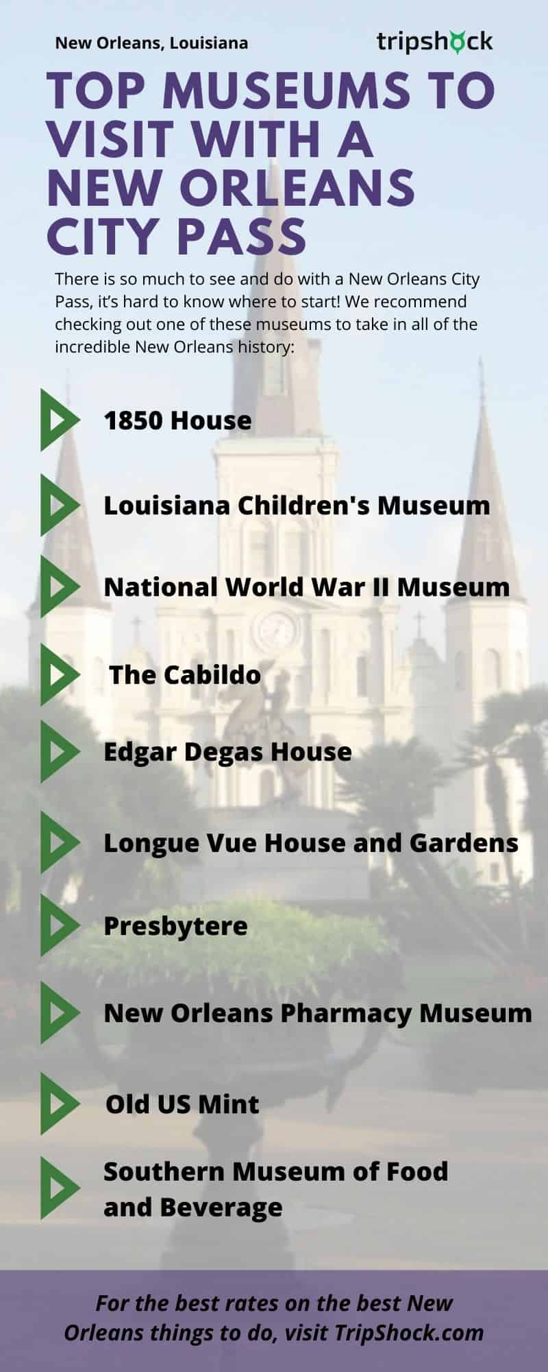 Top Museums to Visit with a New Orleans Pass