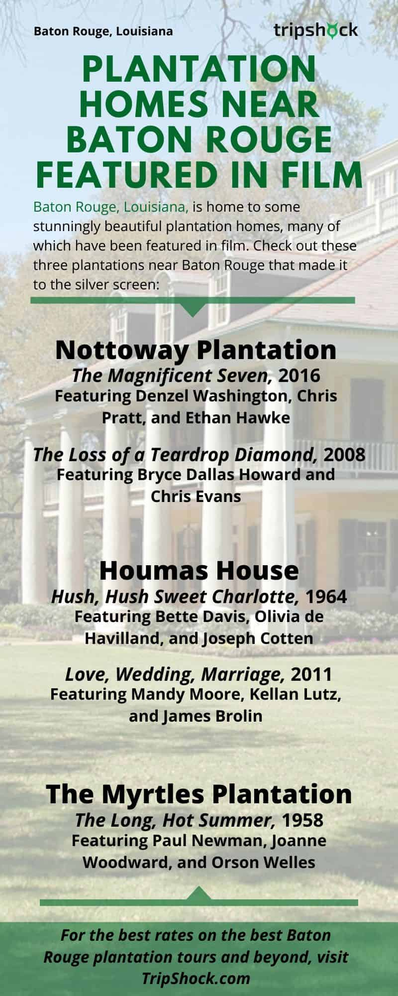 Plantation Homes Near Baton Rouge Featured in Film