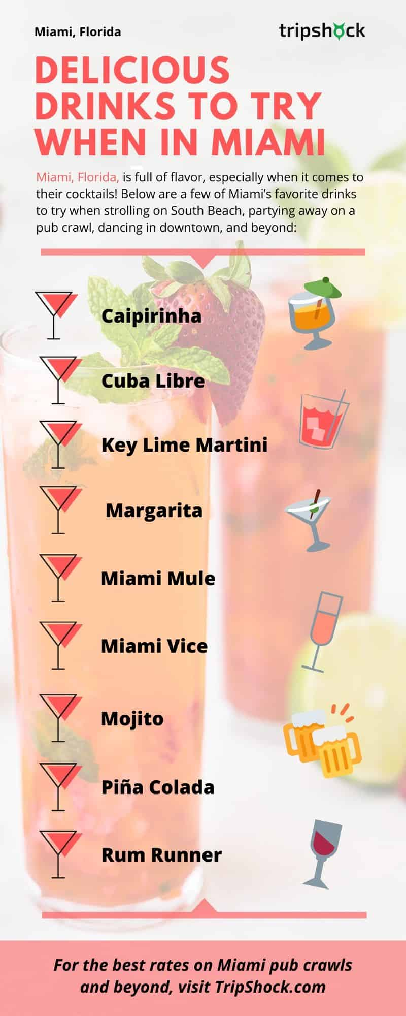 Delicious Drinks to Try When in Miami