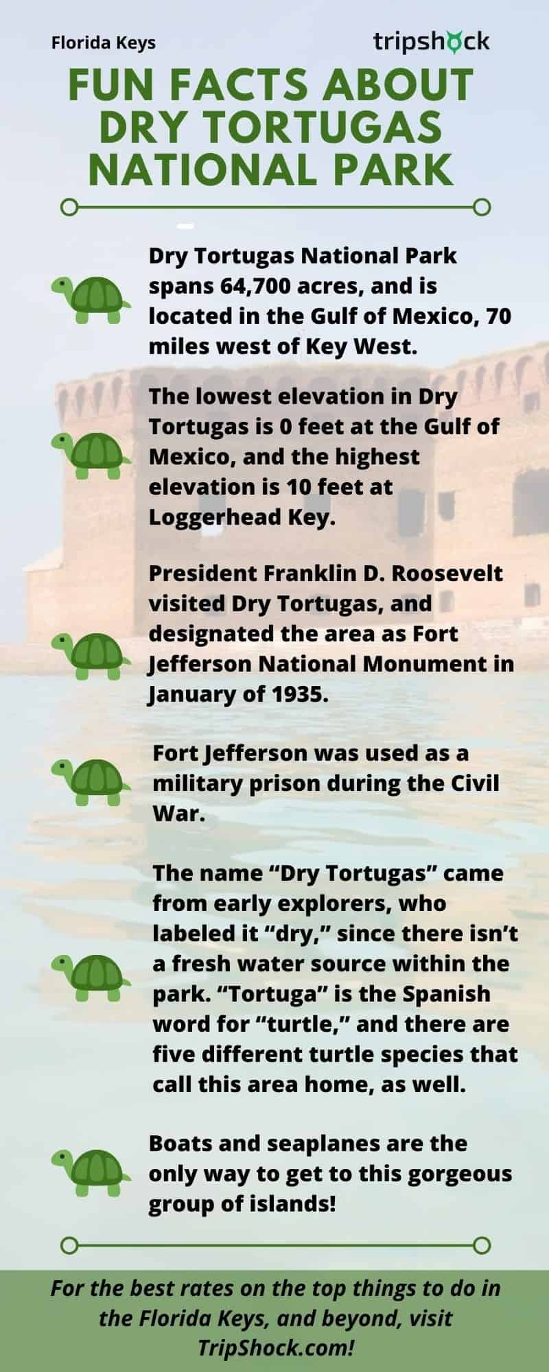 infographic facts about dry tortugas national park