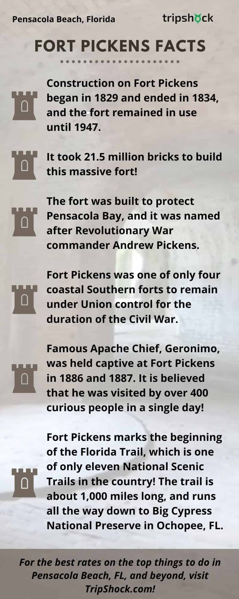 Facts about Fort Pickens in Pensacola Beach, FL