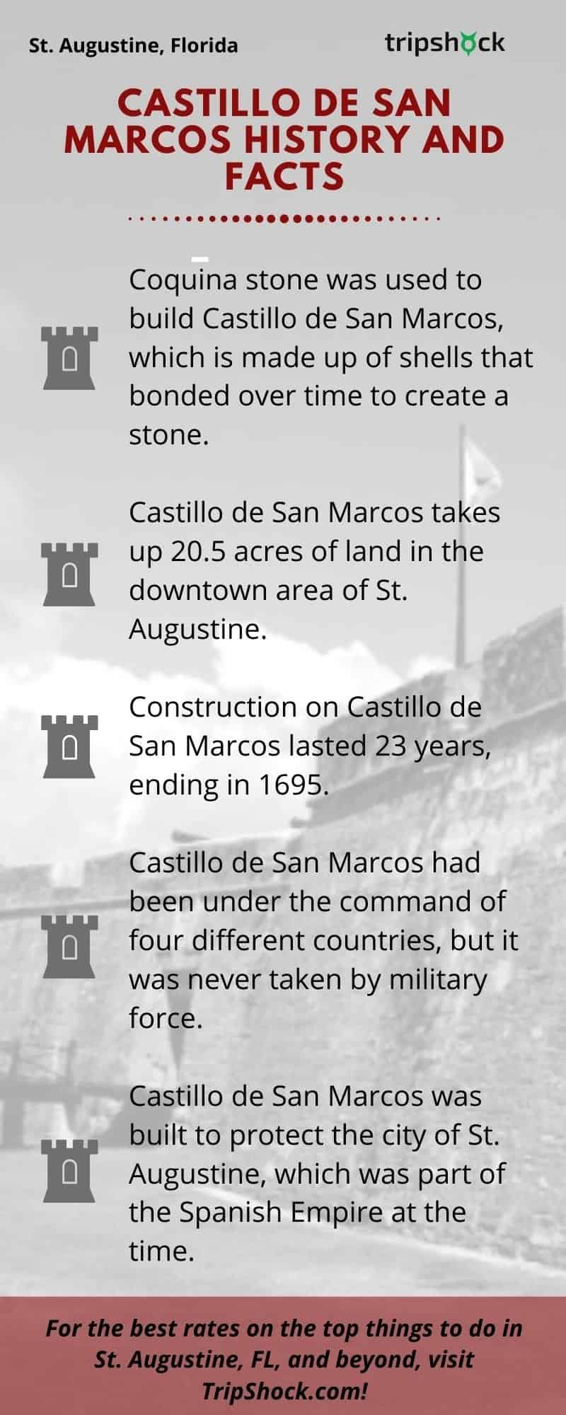 Castillo de San Marcos History and Facts