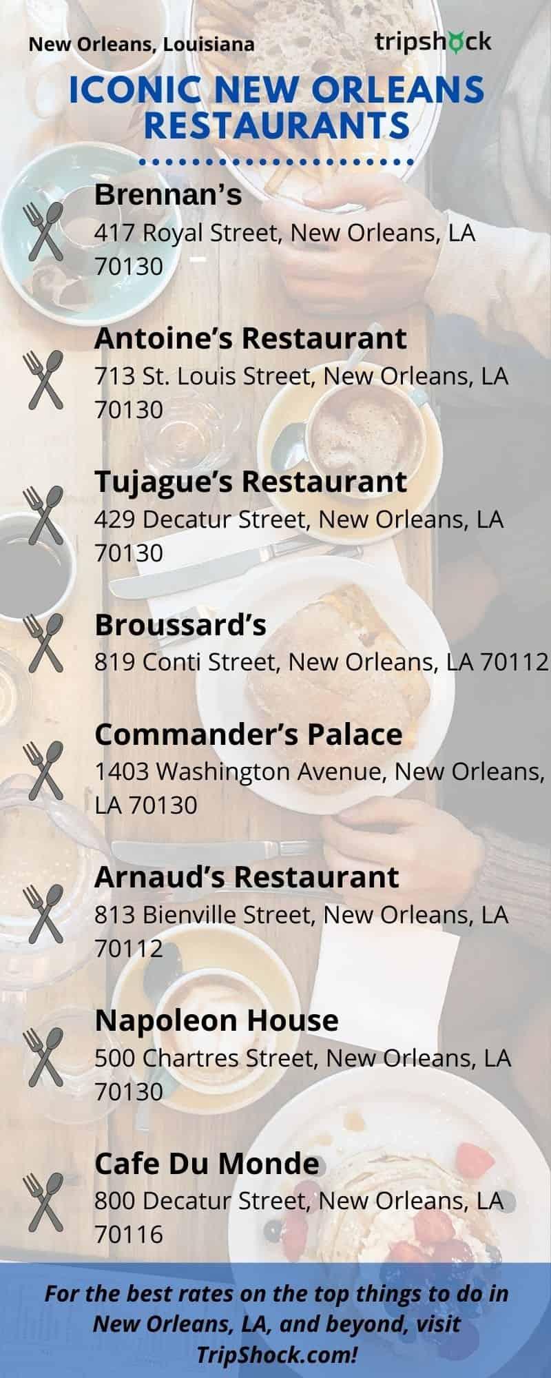 Iconic New Orleans Restaurants